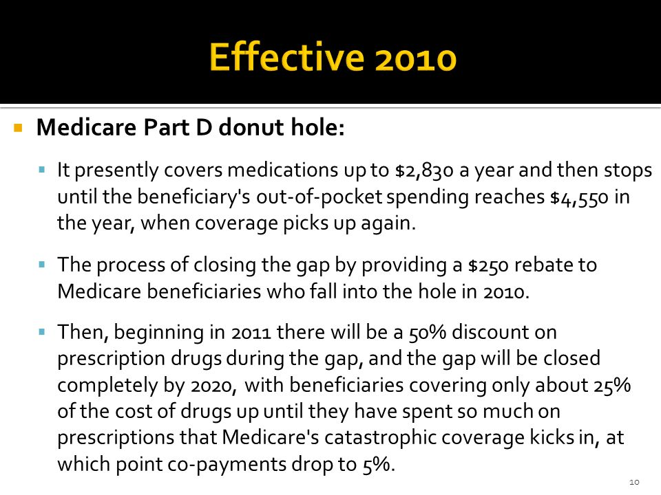 Effective 2010 Medicare Part D donut hole: