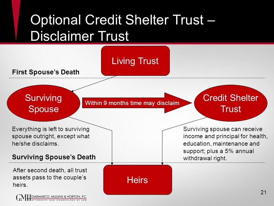 Optional Credit Shelter Trust – Disclaimer Trust