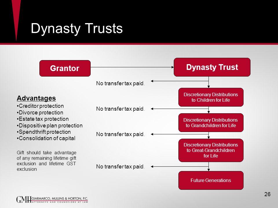 Dynasty Trusts Dynasty Trust Grantor Advantages No transfer tax paid.