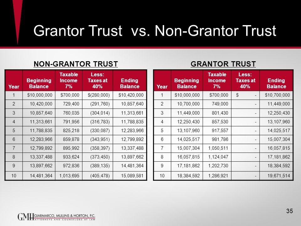 Grantor Trust vs. Non-Grantor Trust