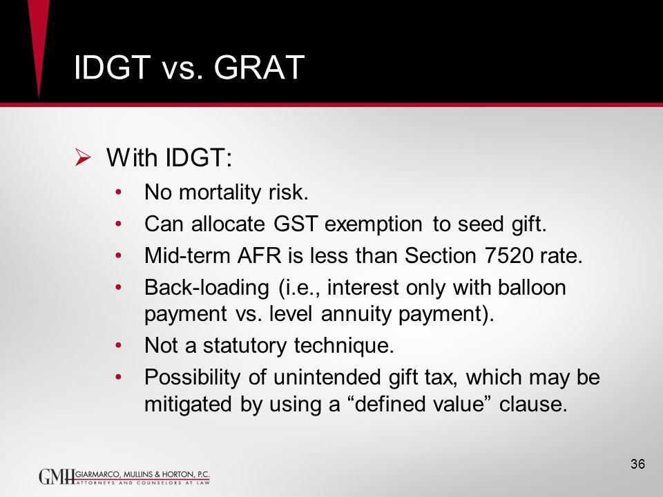 IDGT vs. GRAT With IDGT: No mortality risk.