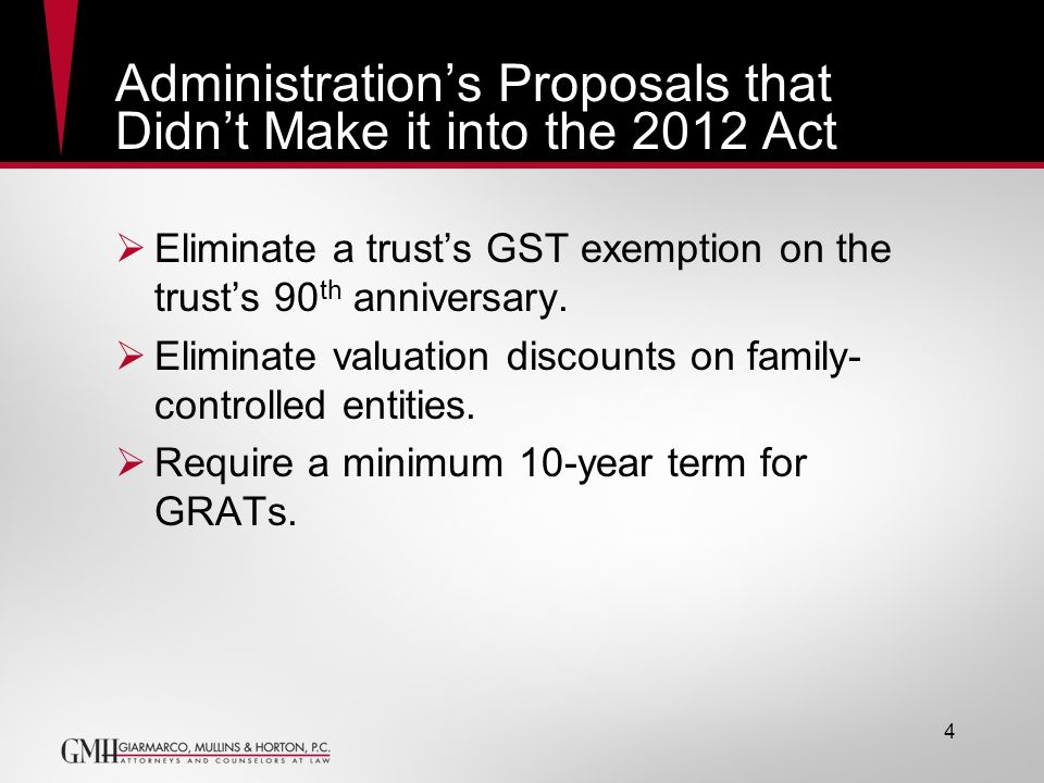 Administration's Proposals that Didn't Make it into the 2012 Act