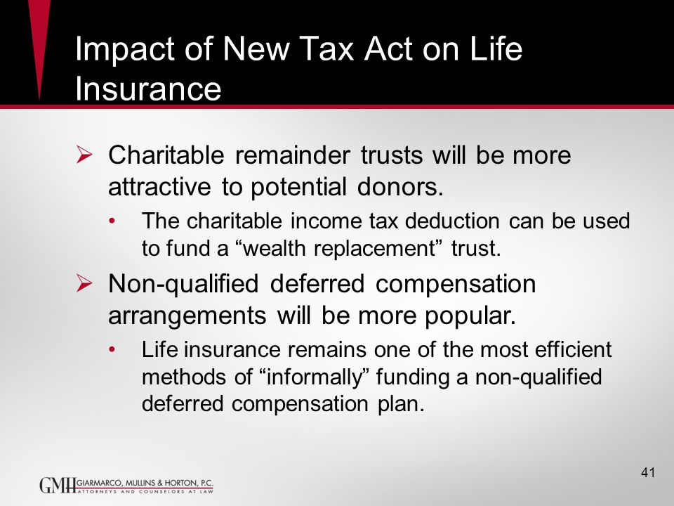 Impact of New Tax Act on Life Insurance