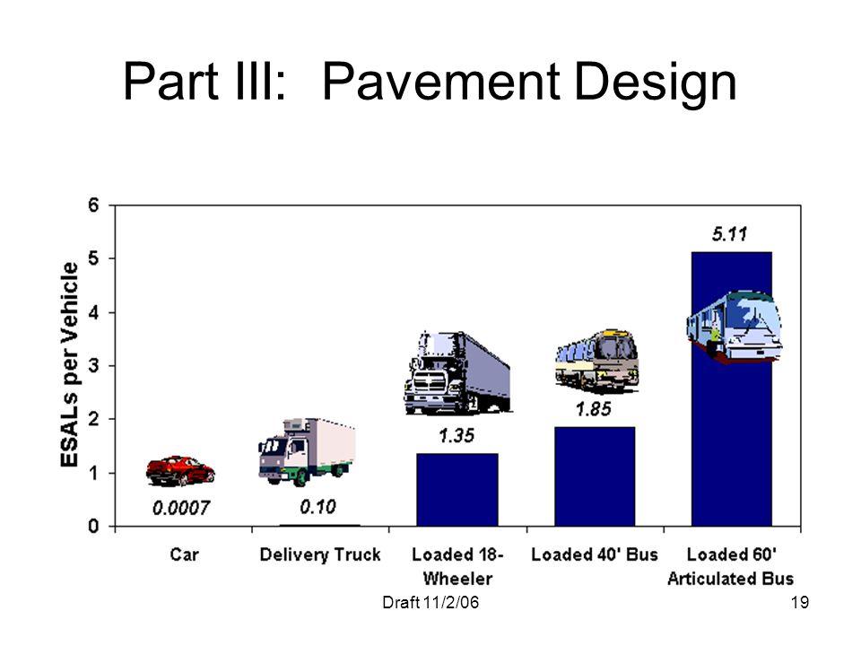 Part III: Pavement Design