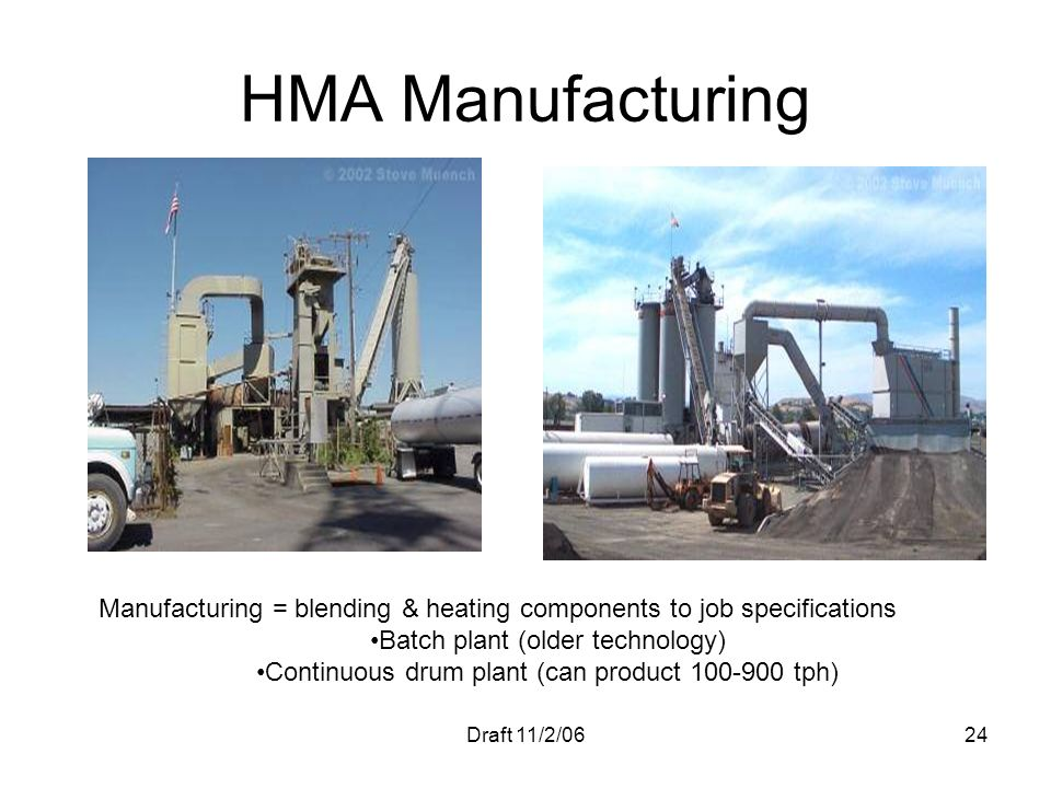 HMA Manufacturing Manufacturing = blending & heating components to job specifications. Batch plant (older technology)