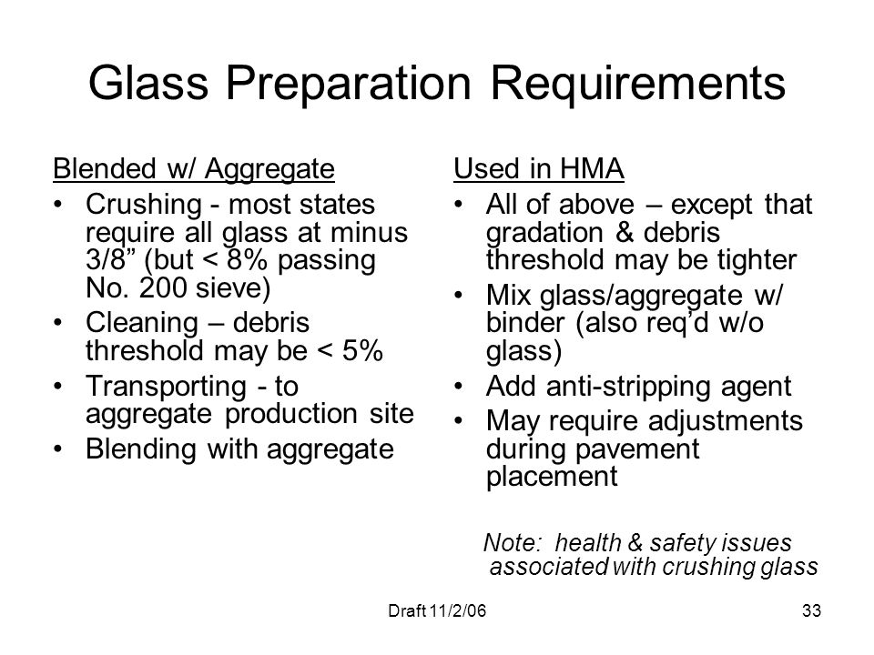 Glass Preparation Requirements