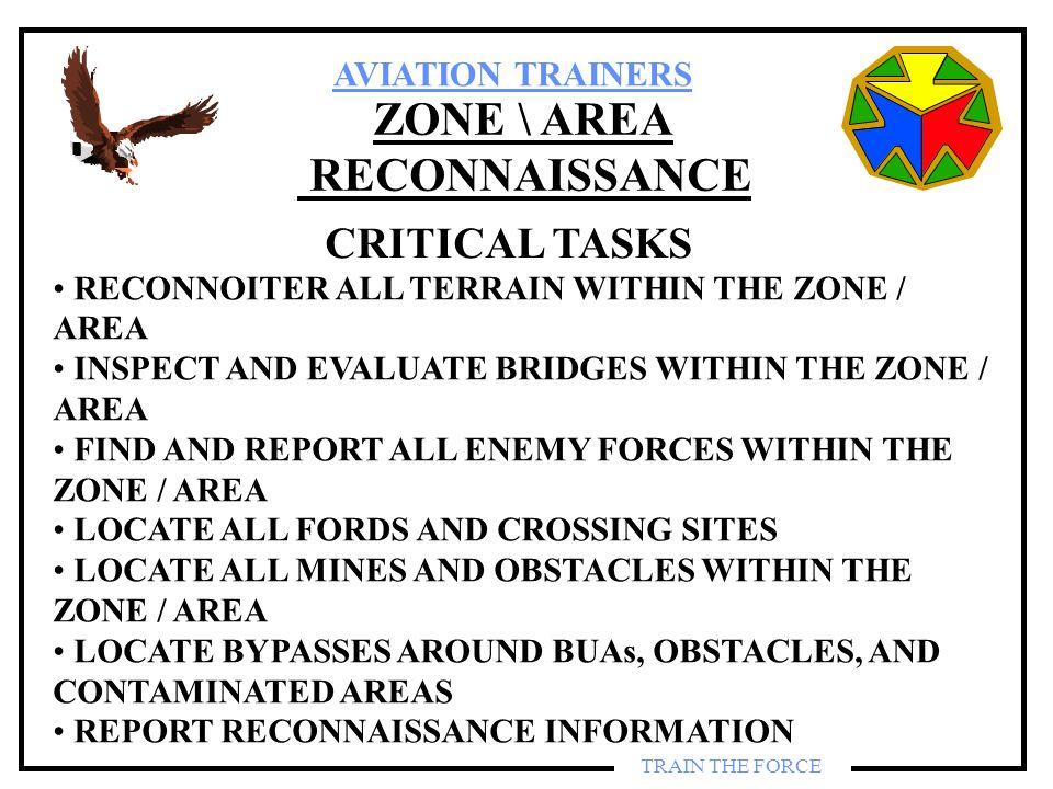 ZONE \ AREA RECONNAISSANCE