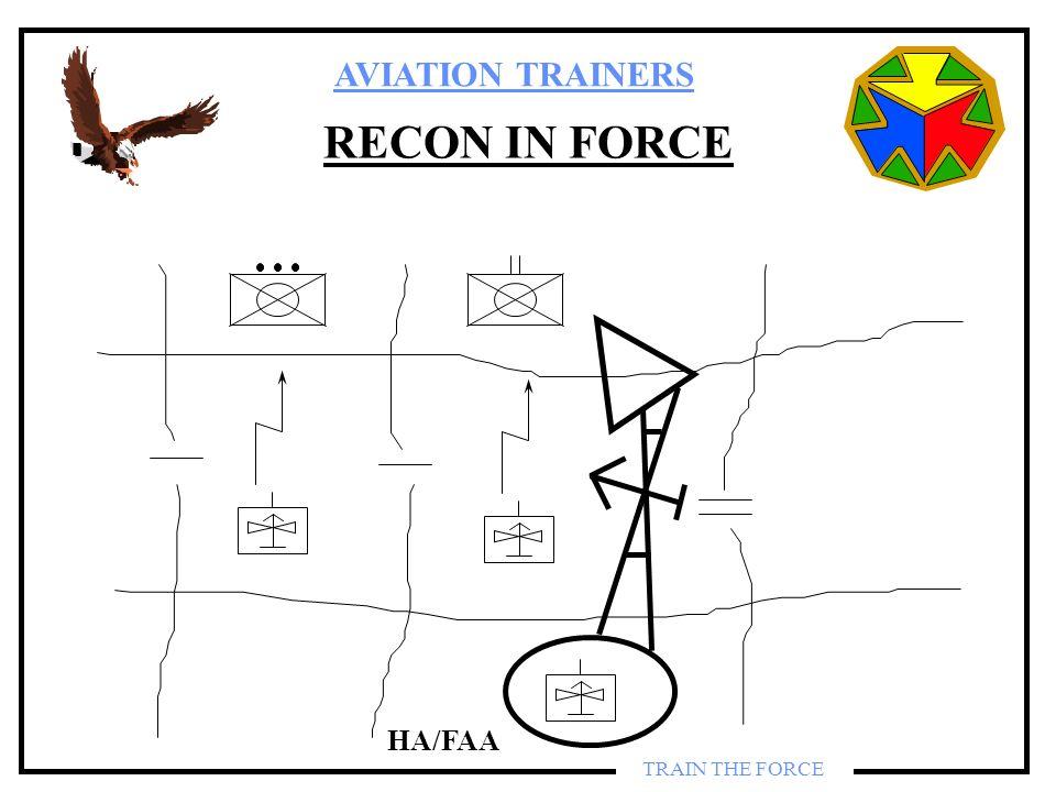 RECON IN FORCE HA/FAA