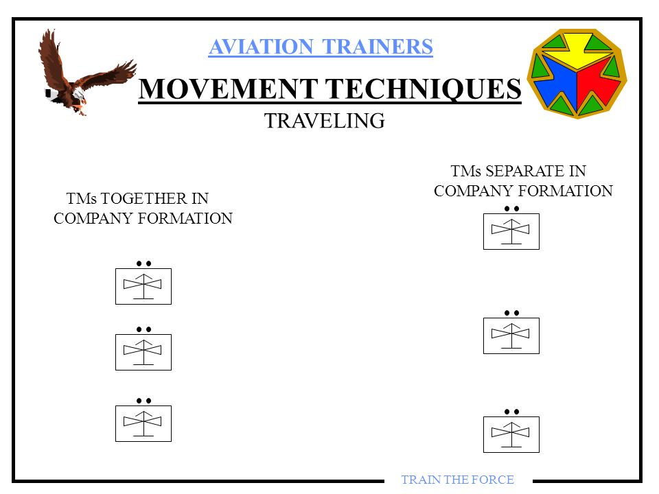 MOVEMENT TECHNIQUES TRAVELING TMs SEPARATE IN COMPANY FORMATION