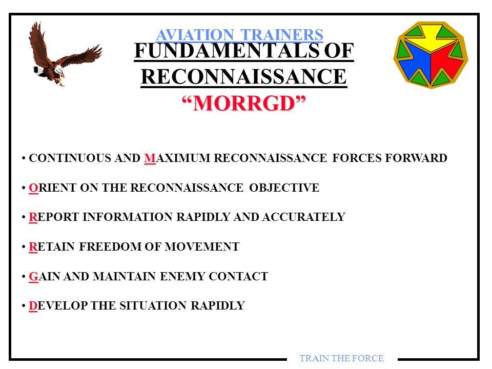 FUNDAMENTALS OF RECONNAISSANCE MORRGD