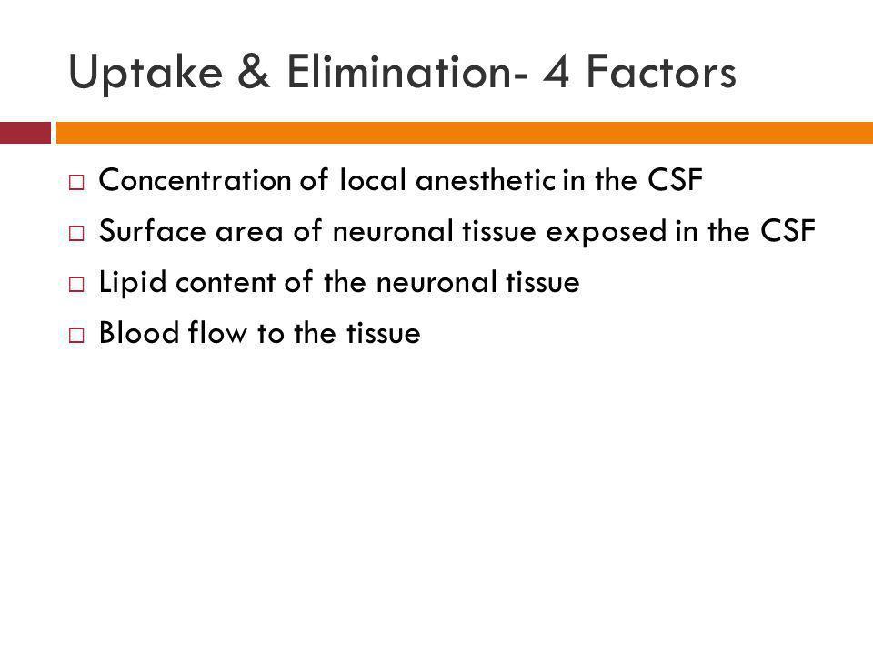 Uptake & Elimination- 4 Factors