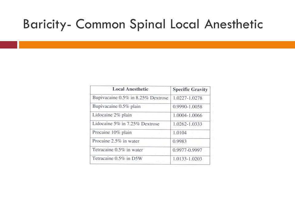 Baricity- Common Spinal Local Anesthetic