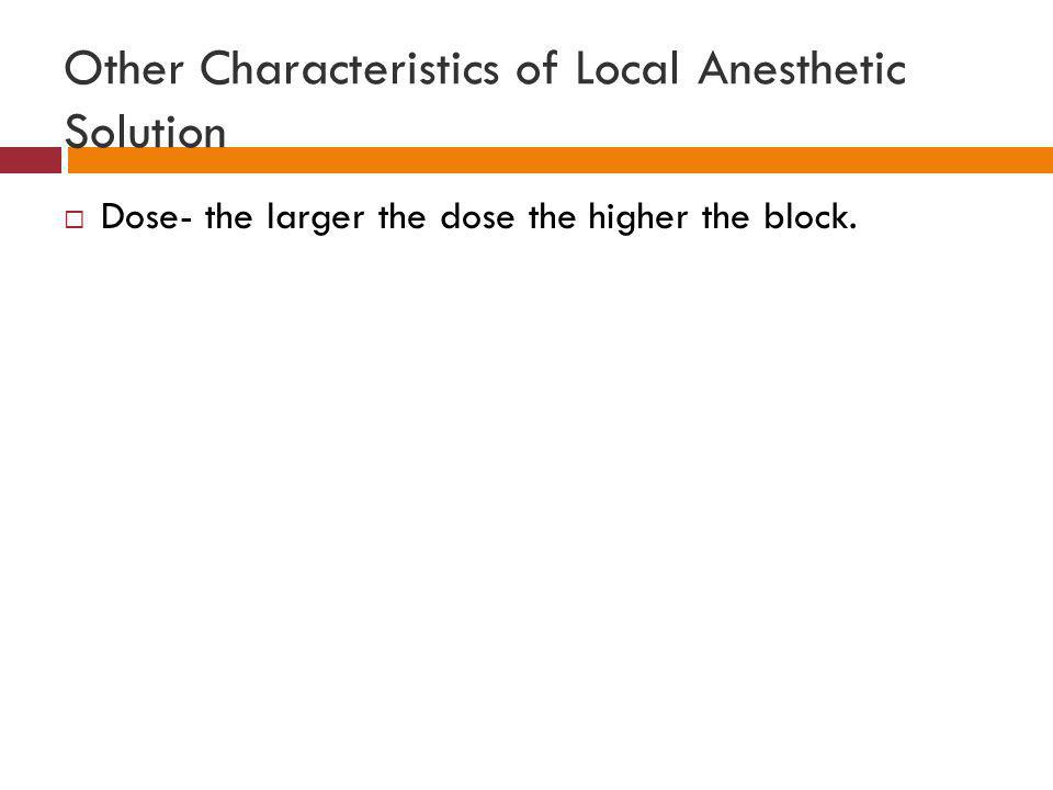 Other Characteristics of Local Anesthetic Solution