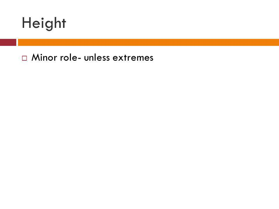Height Minor role- unless extremes