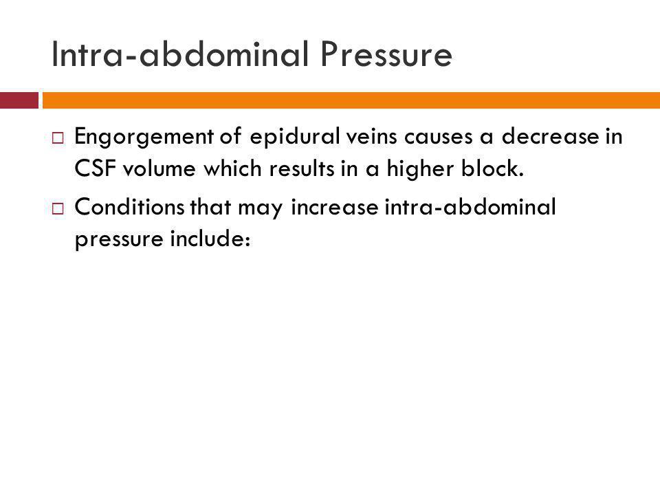 Intra-abdominal Pressure