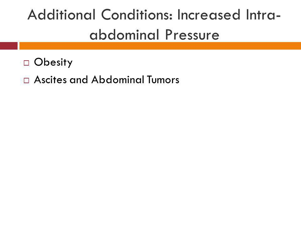 Additional Conditions: Increased Intra-abdominal Pressure