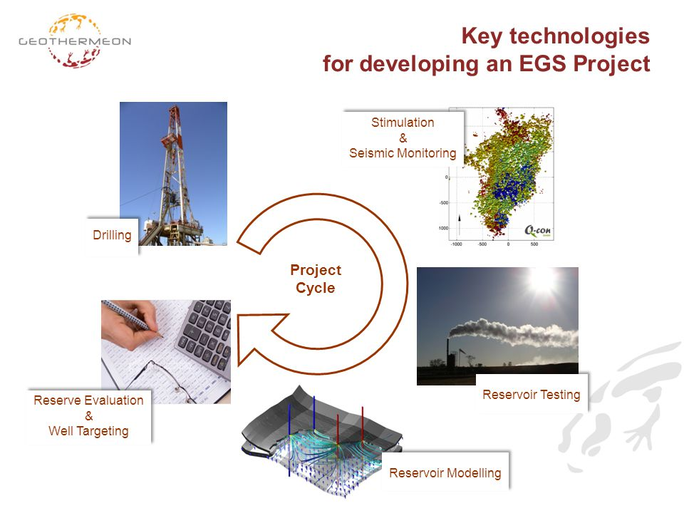 Key technologies for developing an EGS Project