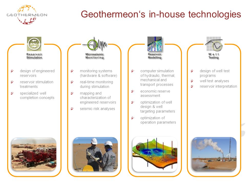 Geothermeon's in-house technologies
