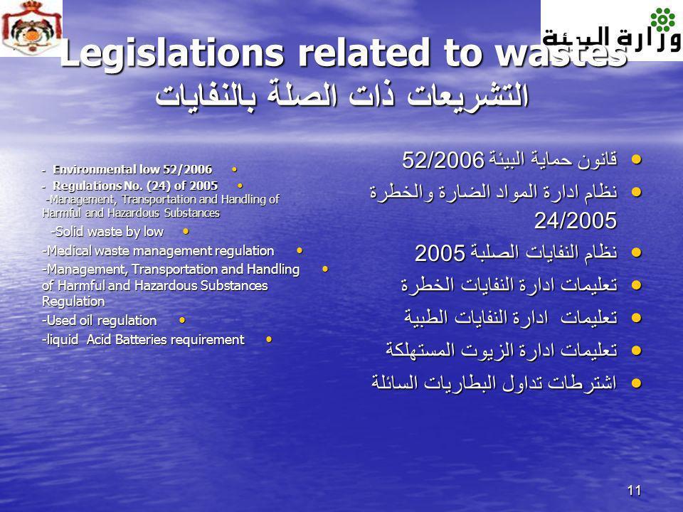Legislations related to wastes التشريعات ذات الصلة بالنفايات