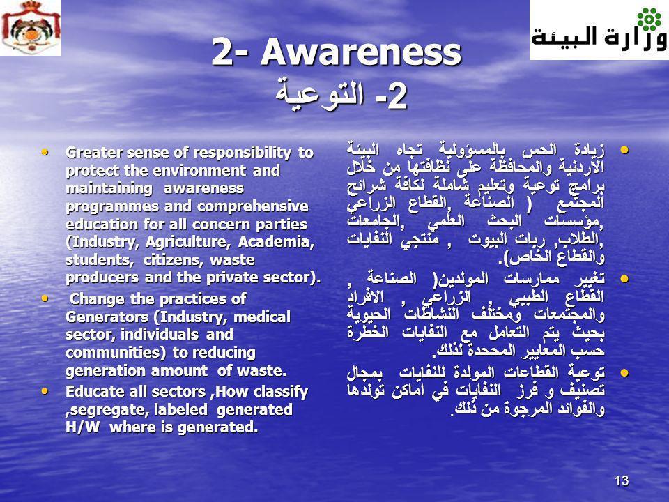 2- Awareness 2- التوعية