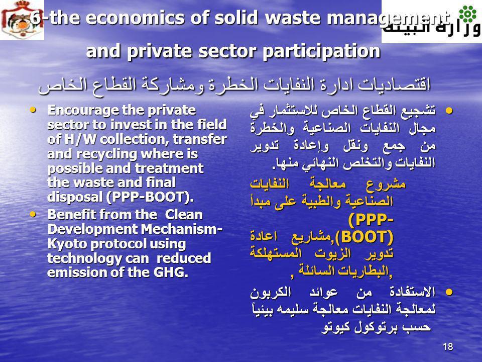 6-the economics of solid waste management and private sector participation اقتصاديات ادارة النفايات الخطرة ومشاركة القطاع الخاص