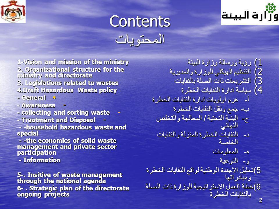 Contents المحتويات رؤية ورسالة وزارة البيئة