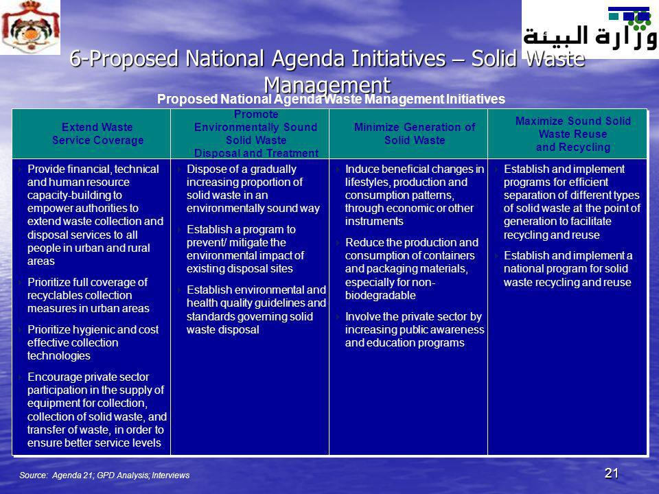6-Proposed National Agenda Initiatives – Solid Waste Management