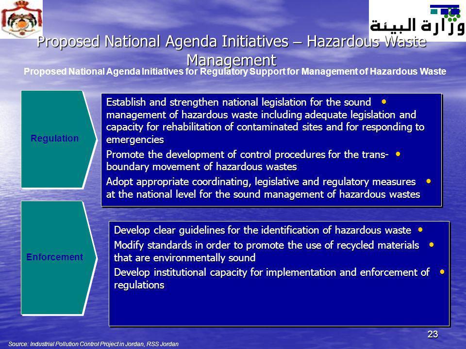 Proposed National Agenda Initiatives – Hazardous Waste Management