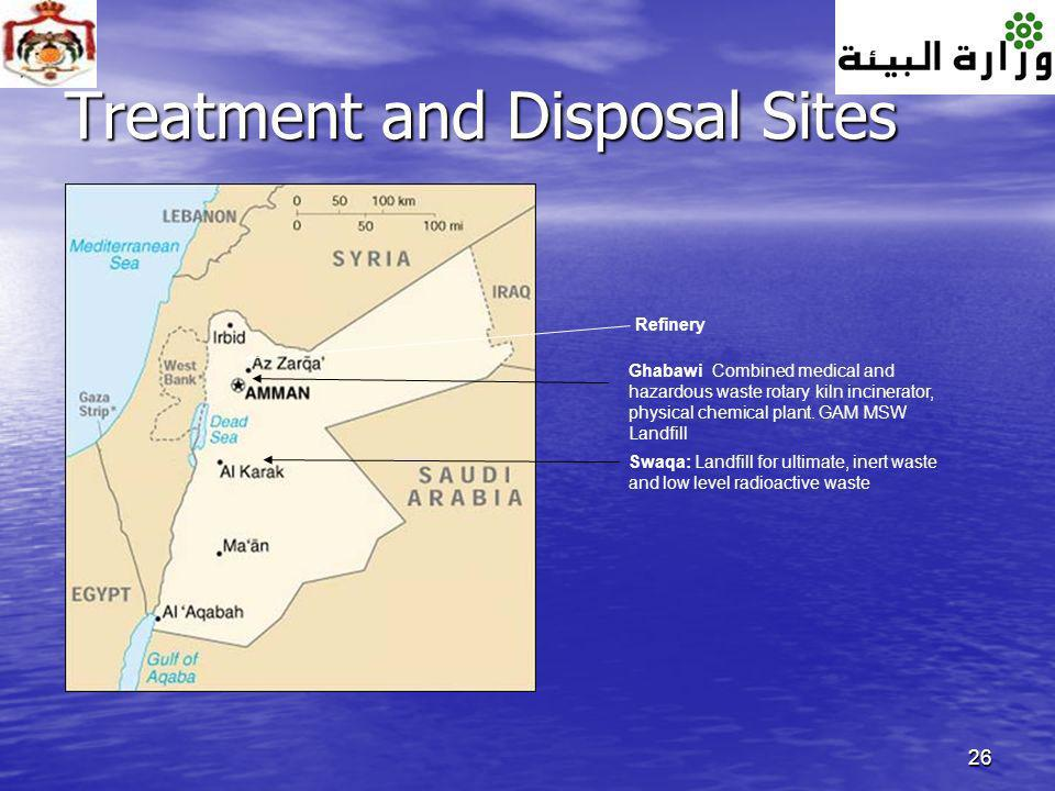 Treatment and Disposal Sites
