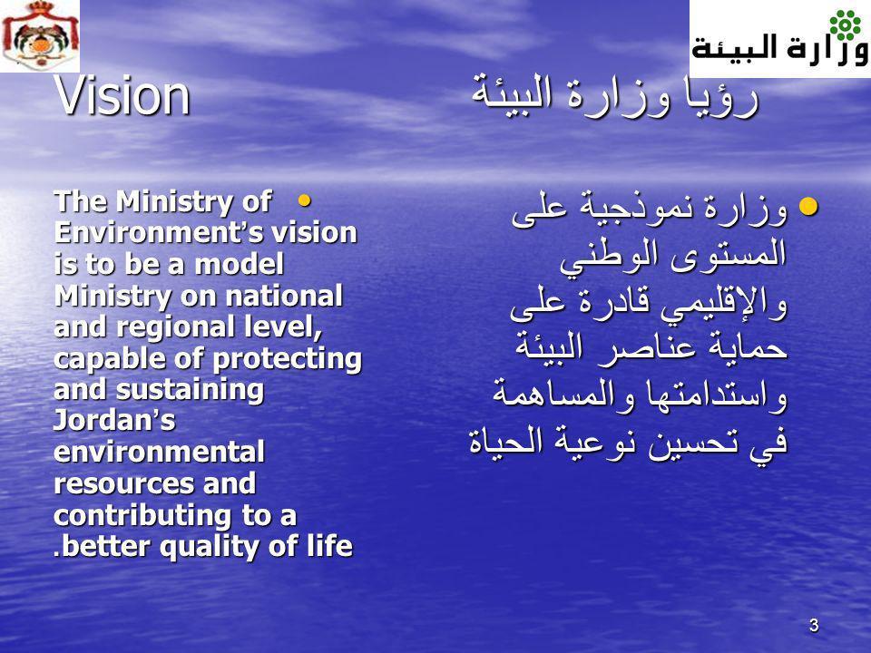 رؤيا وزارة البيئة Vision