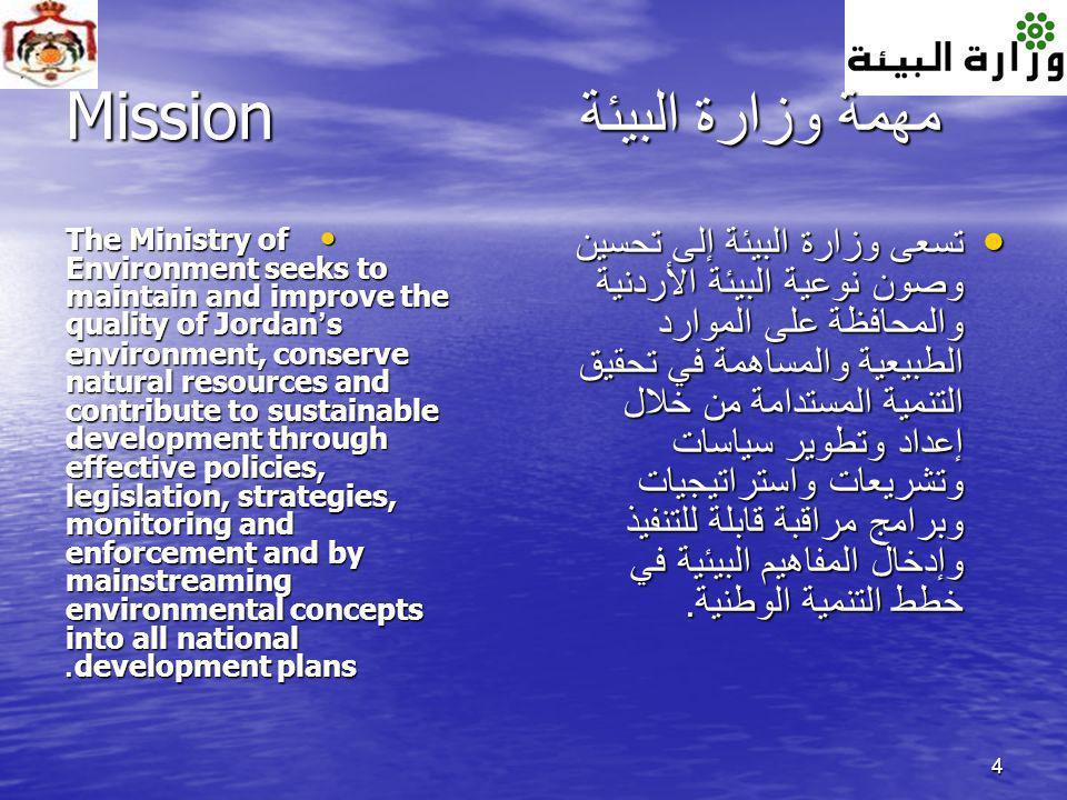 مهمة وزارة البيئةMission
