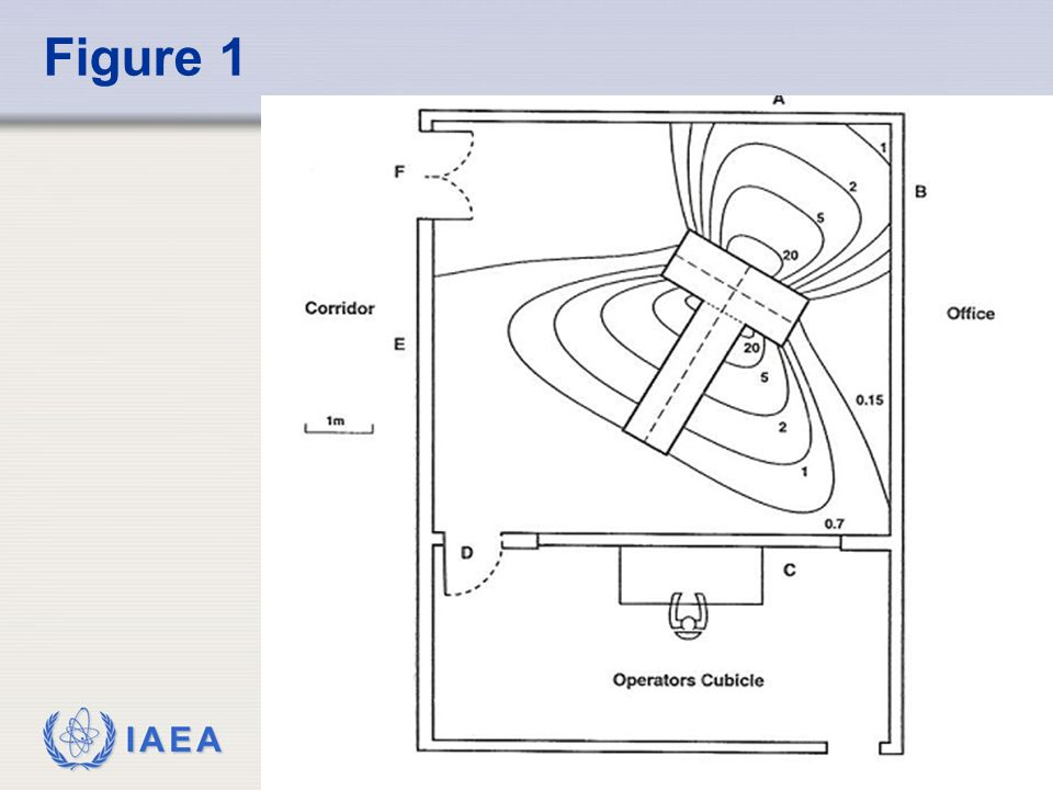 Figure 1 12: Shielding and X Ray room design