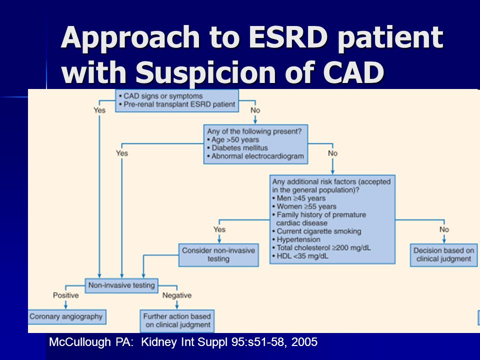 Approach to ESRD patient with Suspicion of CAD