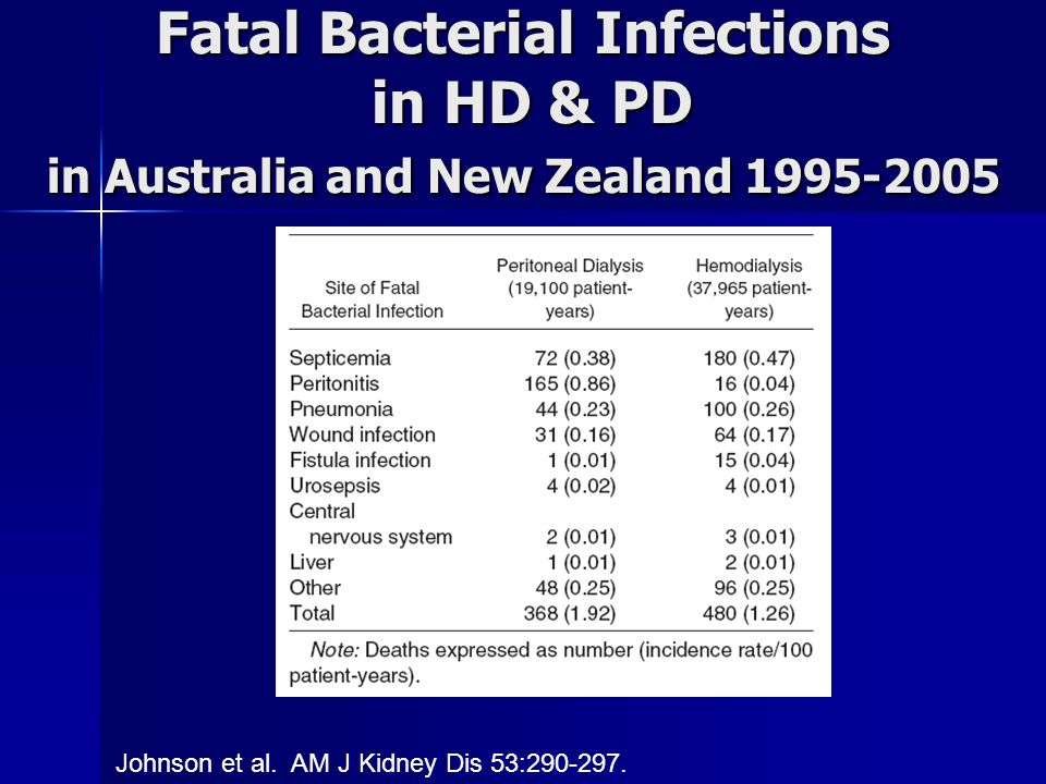 Fatal Bacterial Infections in HD & PD in Australia and New Zealand 1995-2005