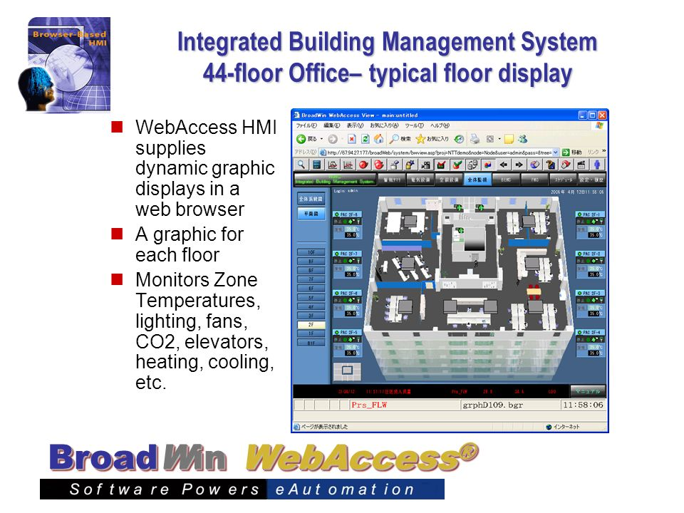 Integrated Building Management System 44-floor Office– typical floor display