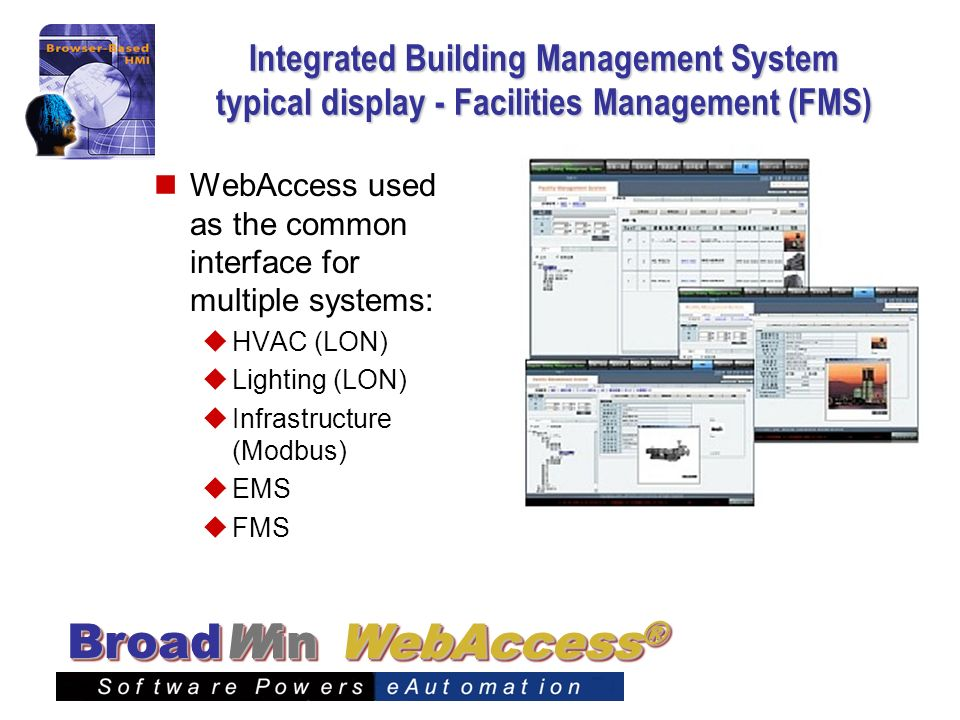 Integrated Building Management System typical display - Facilities Management (FMS)