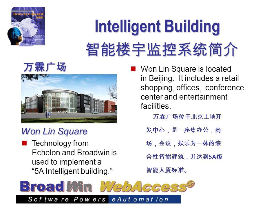 Intelligent Building 智能楼宇监控系统简介 万霖广场 Won Lin Square