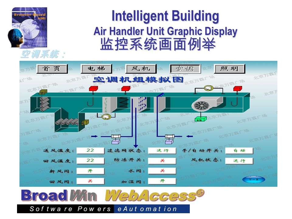 Intelligent Building Air Handler Unit Graphic Display