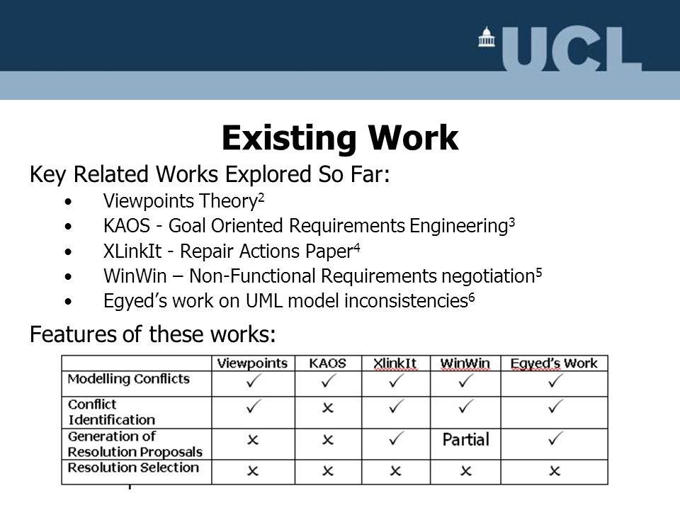Existing Work Key Related Works Explored So Far: