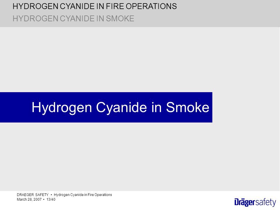 Hydrogen Cyanide in Smoke