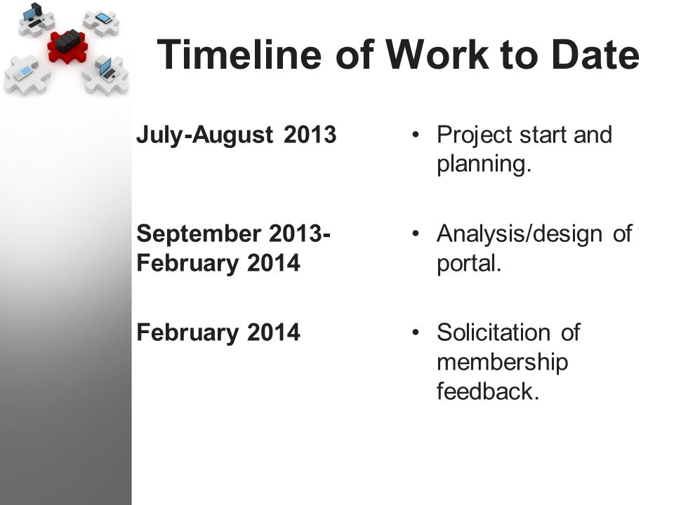 Timeline of Work to Date