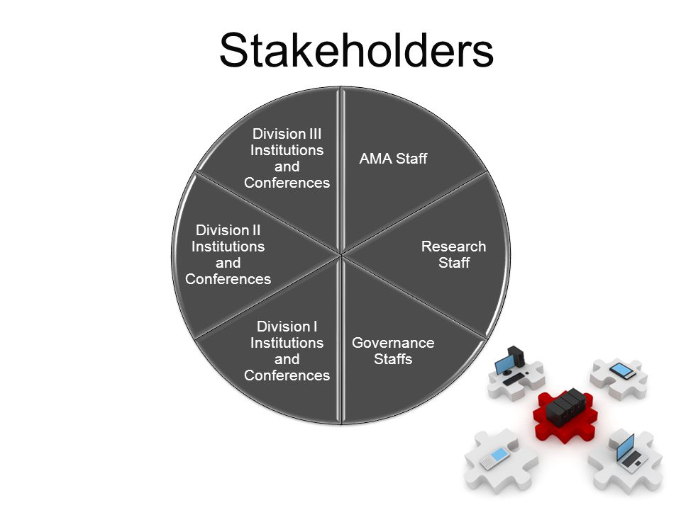 Stakeholders Division III Institutions and Conferences AMA Staff
