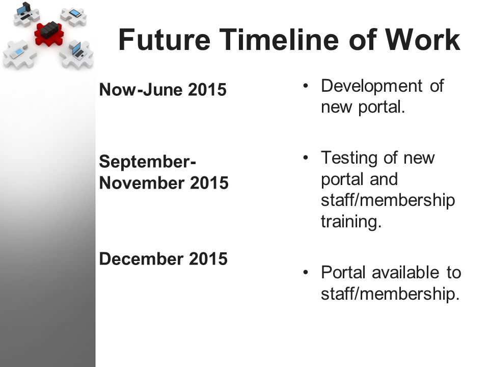 Future Timeline of Work