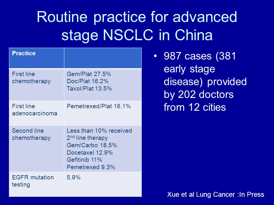 Routine practice for advanced stage NSCLC in China