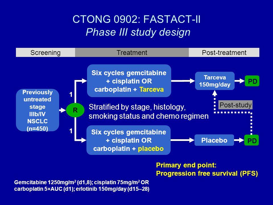 Pexacerfont phase iii study