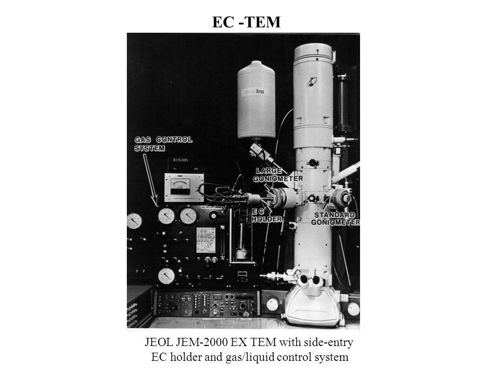 EC -TEM JEOL JEM-2000 EX TEM with side-entry