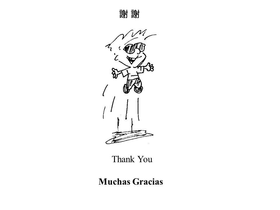 謝 謝 Thank You Muchas Gracias