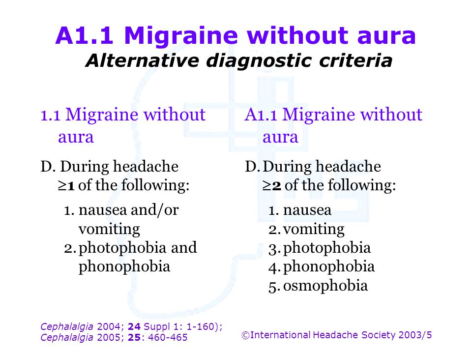 A1.1 Migraine without aura Alternative diagnostic criteria