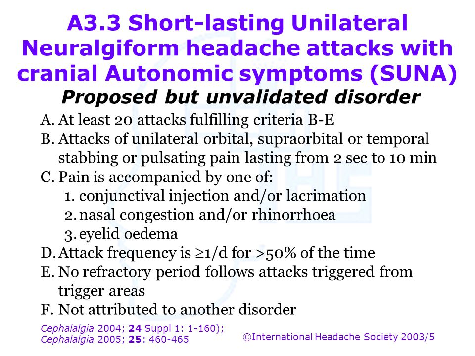 A3.3 Short-lasting Unilateral Neuralgiform headache attacks with cranial Autonomic symptoms (SUNA) Proposed but unvalidated disorder