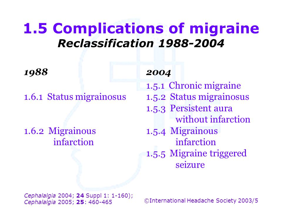 1.5 Complications of migraine Reclassification 1988-2004